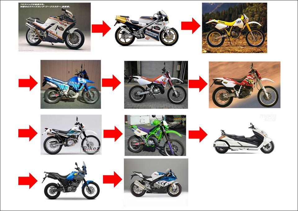 バイク変遷